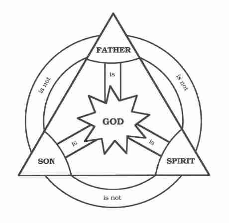 Xian trinity