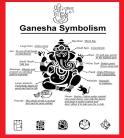 Ganesha Symbolism.