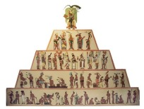 Mayan caste system