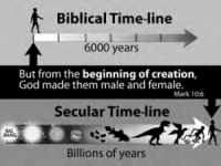 Biblical creation timeline vs scientific timeline