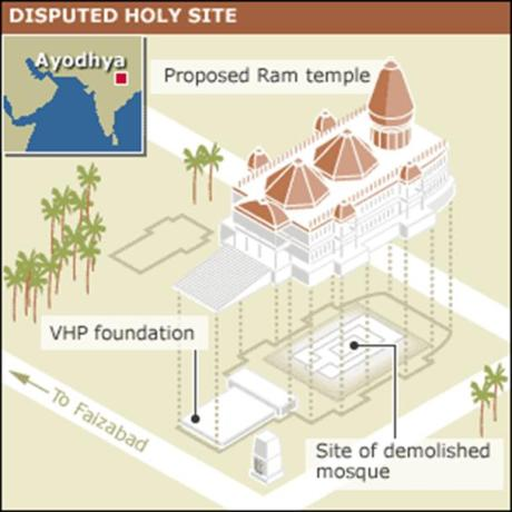 Proposed Ram Temple on Babri Masjid site.