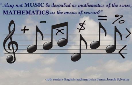 Music & Mathamatics