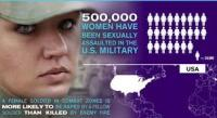 Rape in all branches of the US military is an on-going scandal!