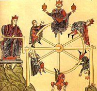 Wheel of Fortuna