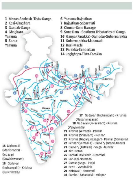 India's river interlinking plan