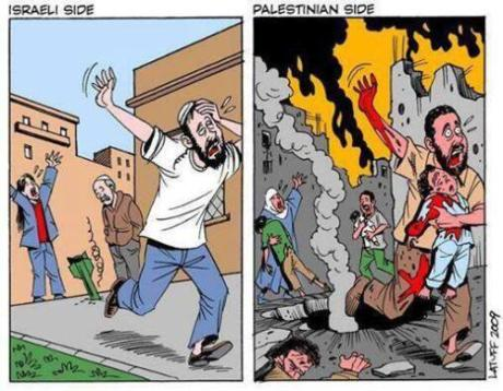 Israel & Gaza: Not an equal fight!