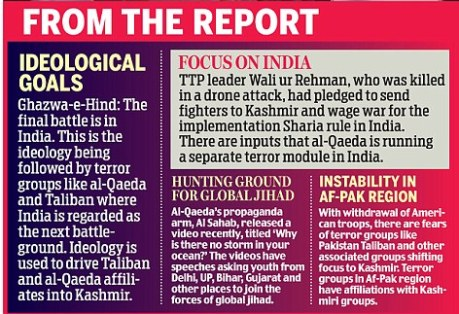 Ghazwa-e-Hind: The final battle for India.