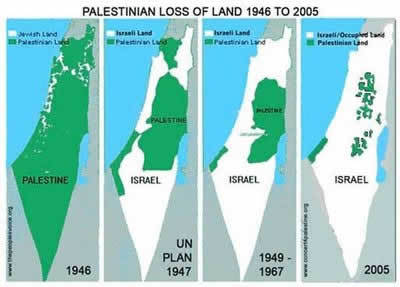 Palestine land loss from 1946 to 2005