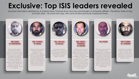 Top ISIS Leaders
