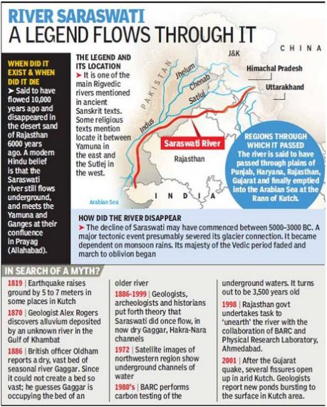 Saraswati River Map