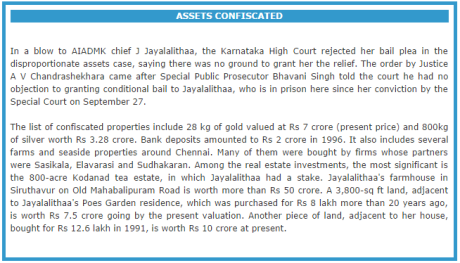 Jayalalithaa's Assets