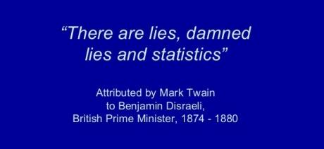 Mark Twain quoting Benjamin Disraeli