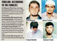 Mumbai youth join ISIS