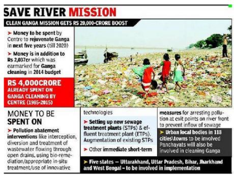 Saving the Ganga