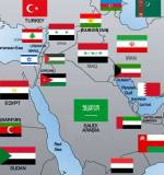 Flags of West Asia