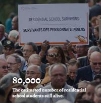 Canadian Residential School Survivors