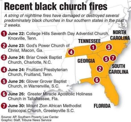 Black Church Fires June 2015