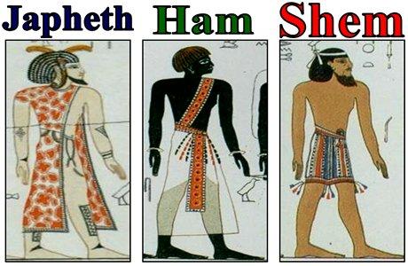 Japheth, Ham & Shem