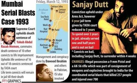 Mumbai Bombings 1993