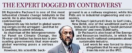 R. K. Pachauri