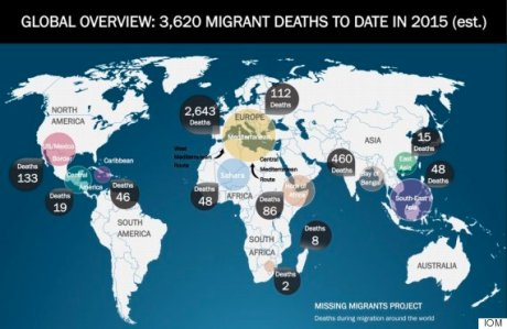 Migrant Chart 2015 (1)