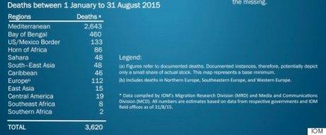 Migrant Chart 2015 (2)