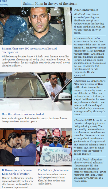 Salman Khan Court Cases