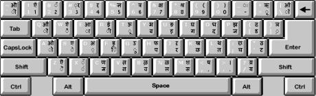 Devanagari (Sanskrit) Keyboard