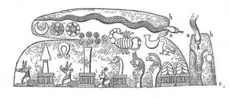 Babalonian Zodiac