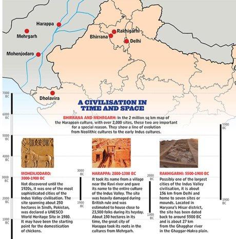 Harappa Rakhigarhi Area Map