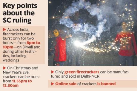Supreme Court Cracker Ban