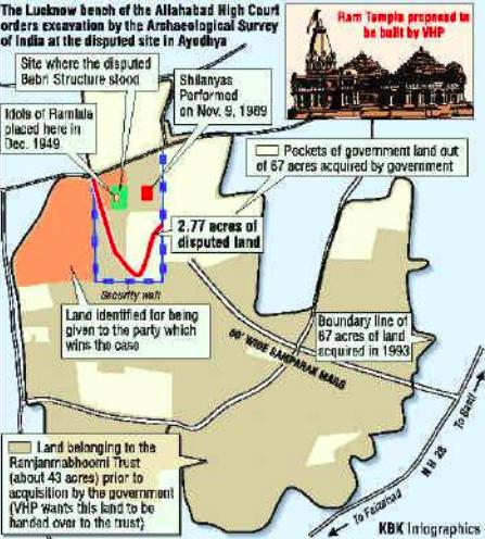 Ram Janmabhumi Area Graphic