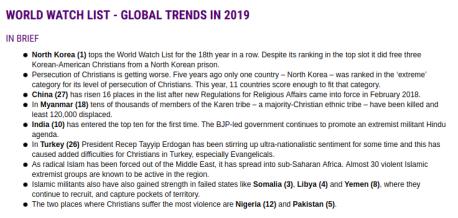 World Watch List