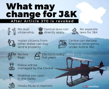 J&K Union Territory