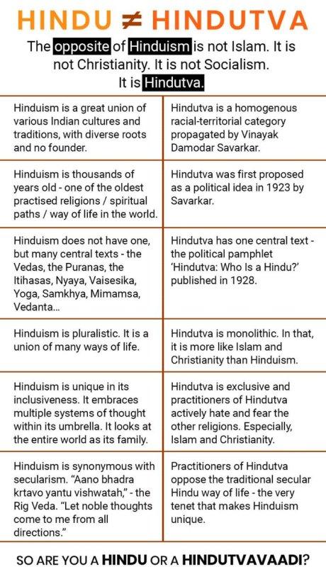Shashi Tharoor on Hindutva