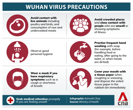 Wuhan Virus Protection Graphic